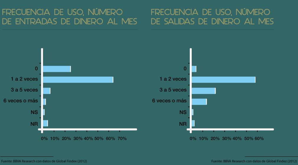 grafico1_vrainz