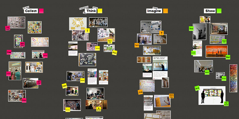 murally-herramientas-para-ganar-productividad-en-tu-equipo-vrainz